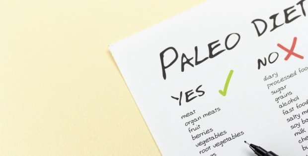 Paleo Food List For Weight Loss