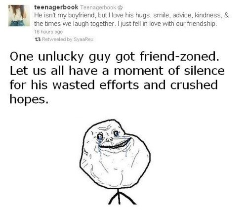 The Special Kind of Hell Called Friend Zone (1/6)