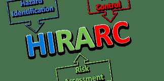 Training HIRARC