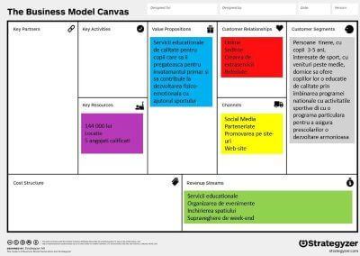Entrepreneurship through Business Model Canvas, 2021