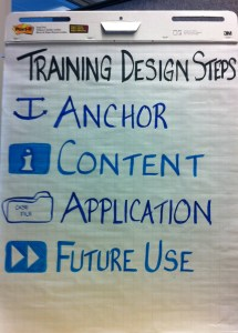 Four Training Design Steps