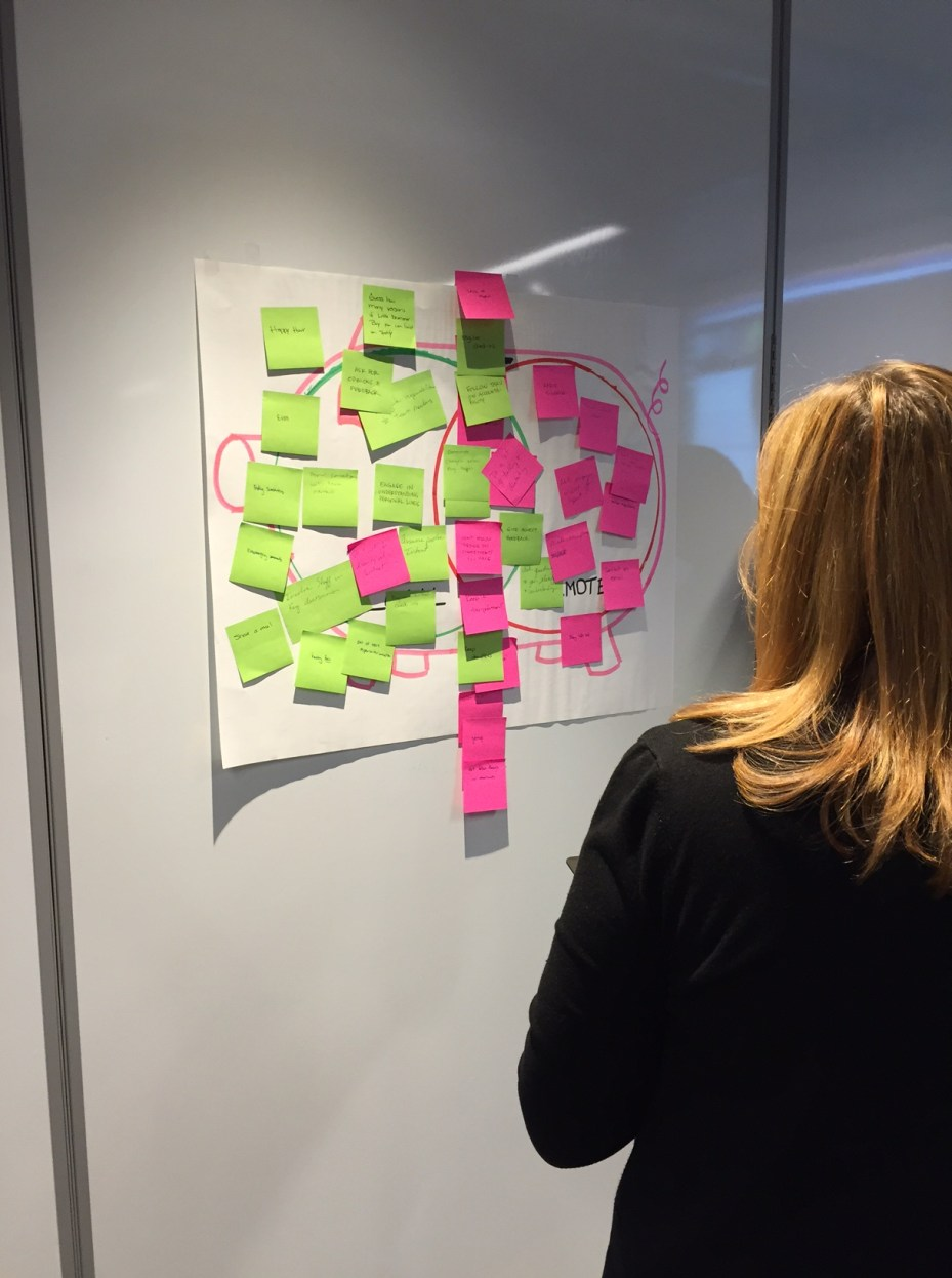 the case for sticky notes in every training presentation train