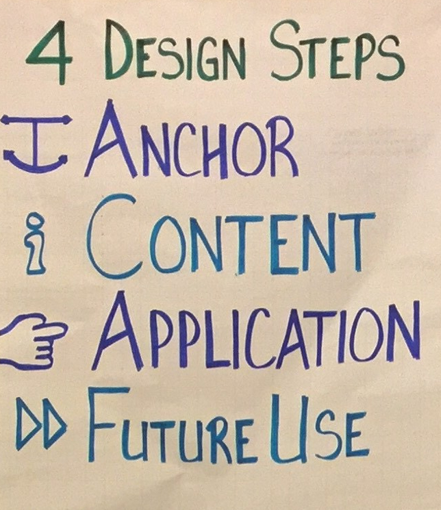 Instructional Design Steps