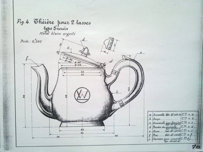 Tea Pot Plan