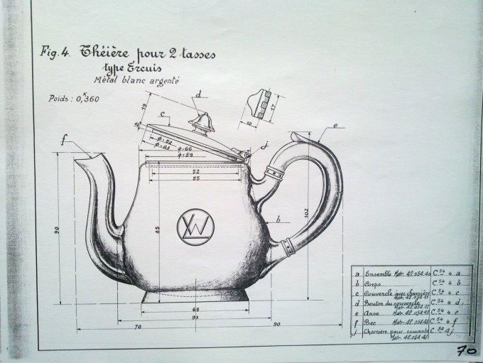 Tea Pot Plan