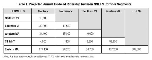Source: NNEIRI Study Summary | June 2016