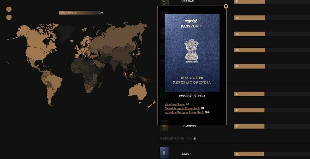 Germany Has World's Most Powerful Passport; India Ranks Lowly At #81 But Ahead Of Pakistan, North Korea