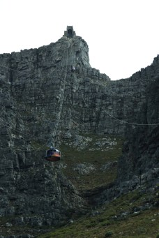 My cable car is sliding down :)