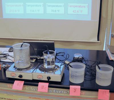 Four beakers with projector behind them.