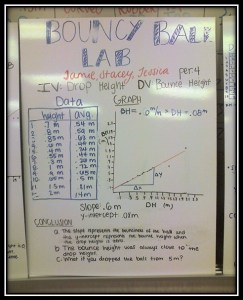 One photo of a group's whiteboard