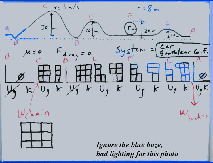 slide showing energy storage distribution
