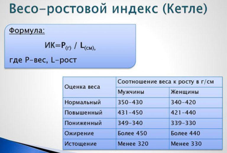 kilograme pe centimetri pierdere în greutate)