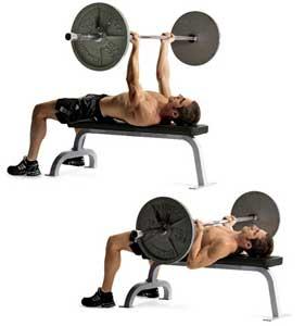 Bänkpress används ofta för att mäta någons styrka i överkroppen