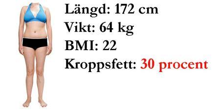 Normalt BMI, hög kroppsfettprocent
