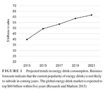 Försäljningen av energidrycker ökar