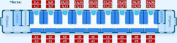 シベリア鉄道プラツカールトヌイ座席番号画像