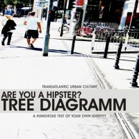 Test Yourself: Are You A Hipster? (#WeLoveInformation: Tree Diagramm!)