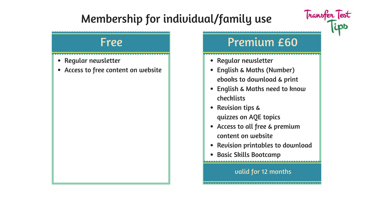 Transfer Test Tips membership - free and premium content for AQE test