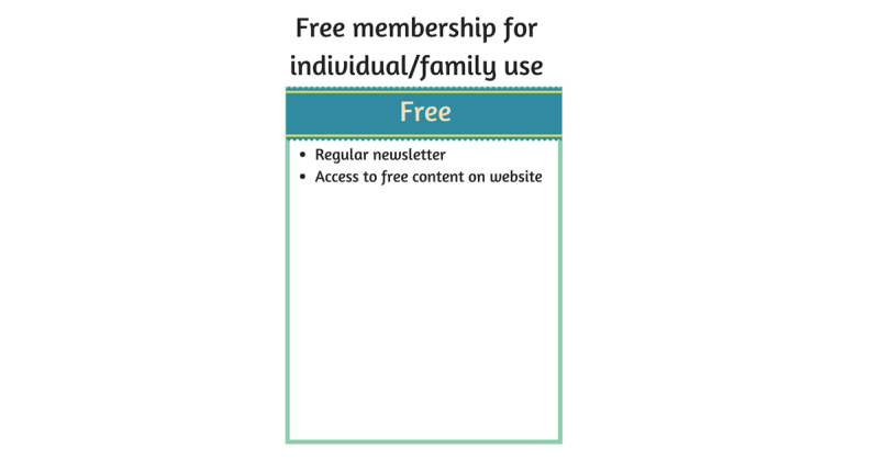 Transfer Test Tips AQE test Free Membership for individual_family use