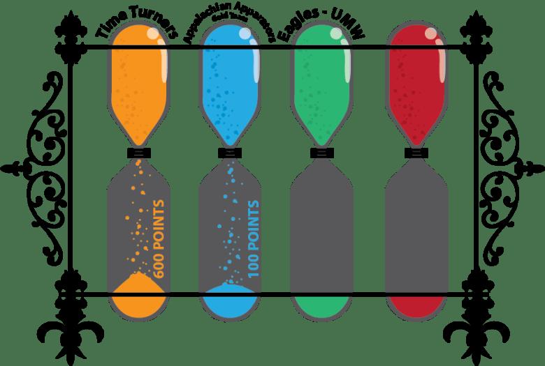 standing-house-vials