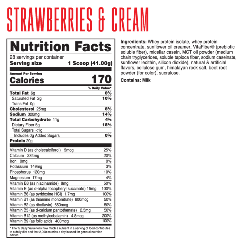 strawberries-and-cream-nutrition-facts