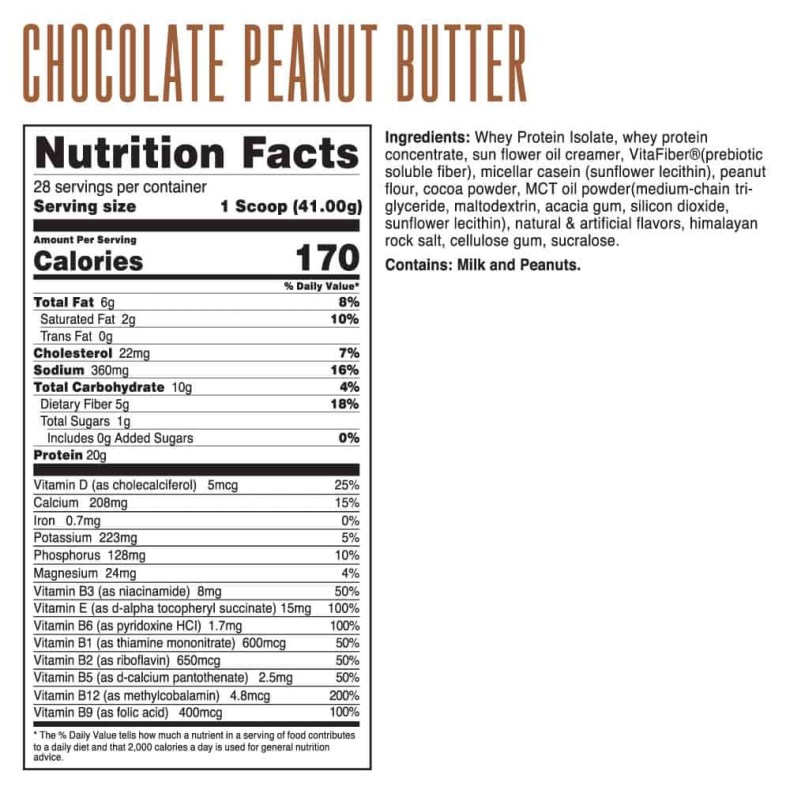 chocolate-peanut-butter-nutrition-facts