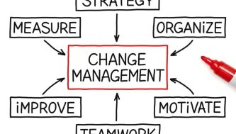 2017 Organizational Change Readiness Assessment