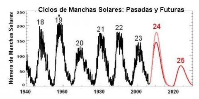 predictions3_strip_spanish