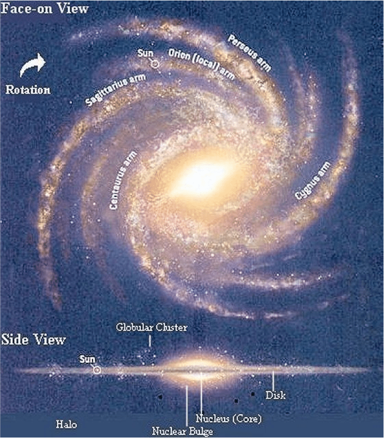 Galaxis 1