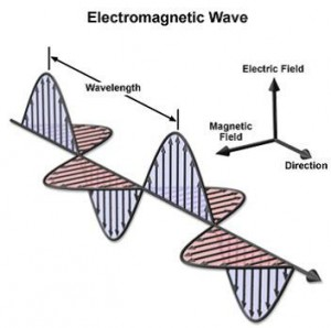 Biophotonics-the-Science-behind-Energy-Healing-Electromagnetic-Wave-300x298