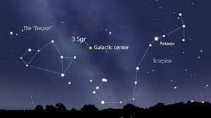 sagittarius-scorpio-gc-300x168