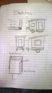 Tiny House sketches 1