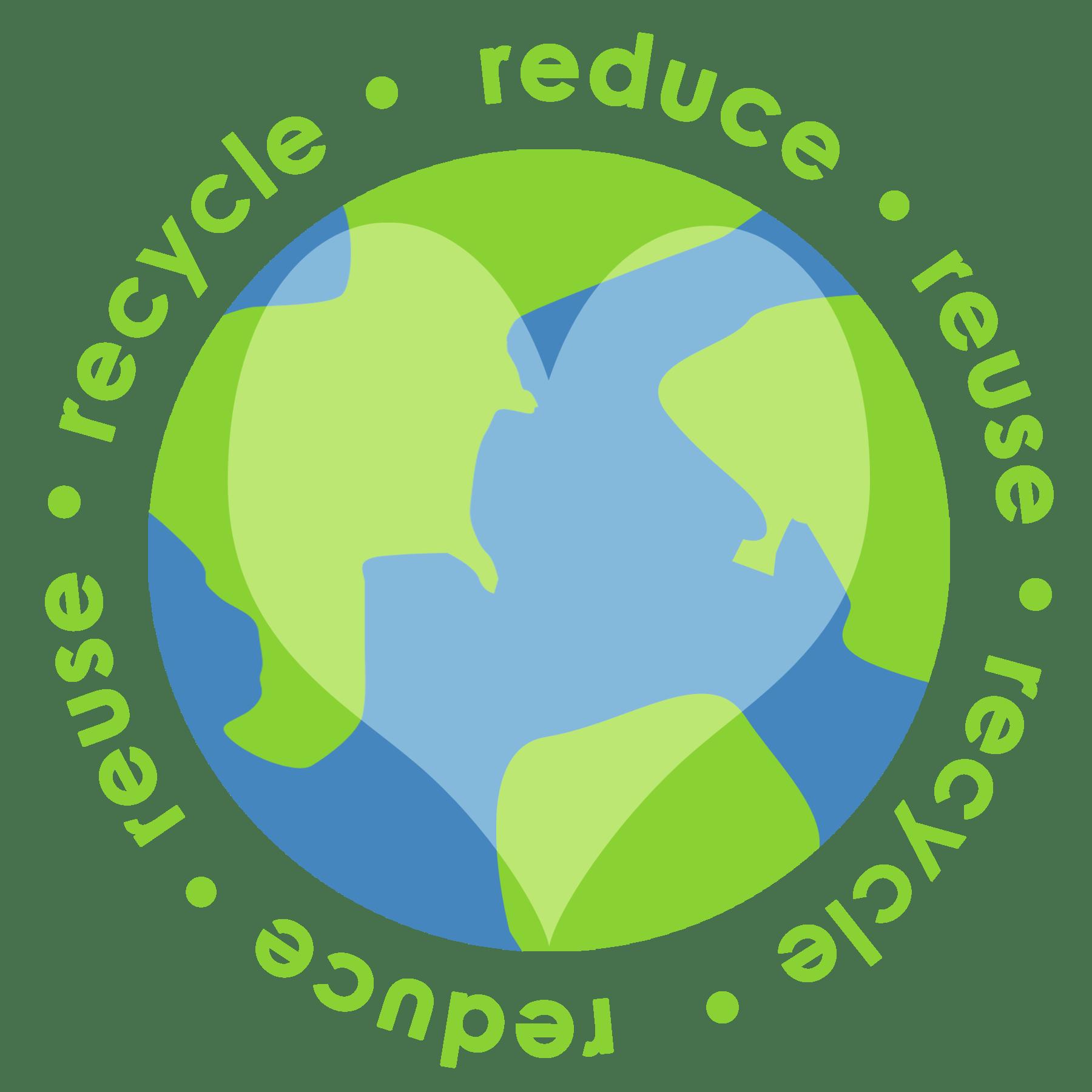 Reduce Reuse Recycle Transition Stourbridge