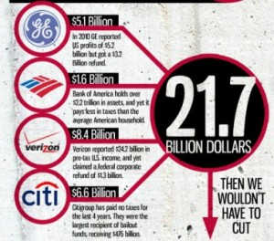 corporate tax cheats infographic