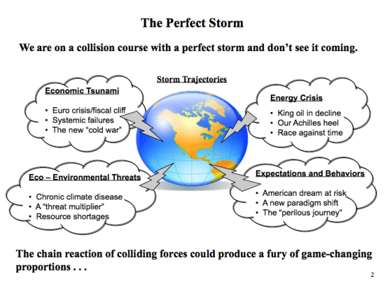 Perfect Storm graphic