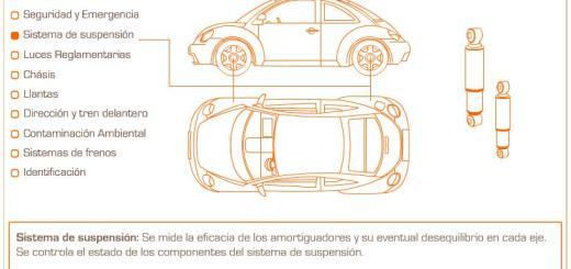 Inspeccion de vehiculos VTV Provincia