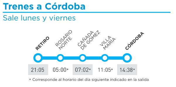 Horarios Tren Cordoba Buenos Aires - Segundo semestre 2016 - Hacia Cordoba