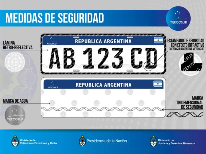 Patente unica del Mercosur - Medidas de seguridad_2