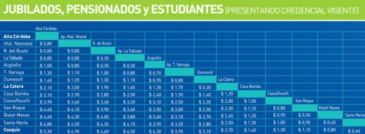 Precios de los boletos para jubilados y estudiantes en el Tren de las Sierras 2016