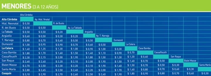Precios para menores de edad en el Tren de las Sierras Cordoba 2016