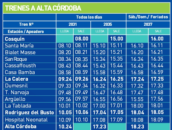 Horarios Tren de las Sierras - Tren a Cordoba - Cronograma vacaciones de julio invierno 2016