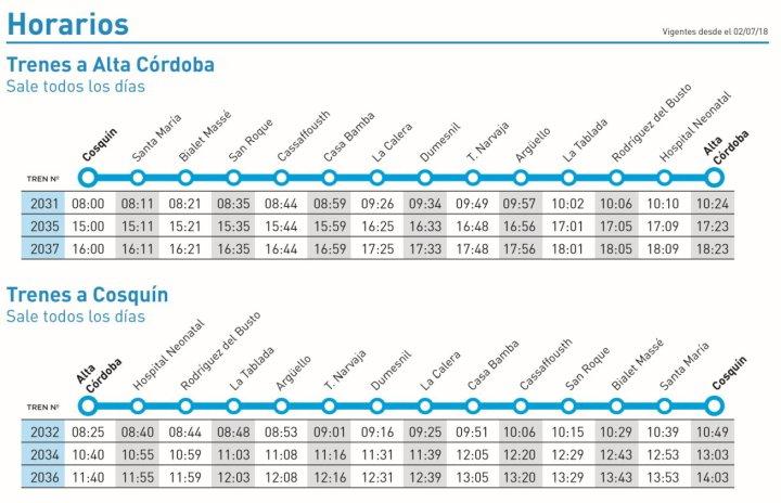 Horario Tren de las Sierras Cordoba