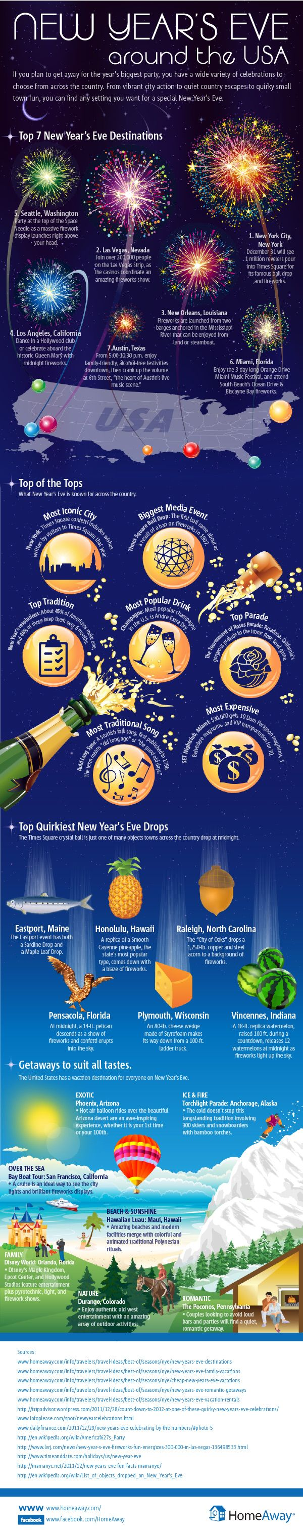 How people around the world celebrate the new year  infographics     nye usa