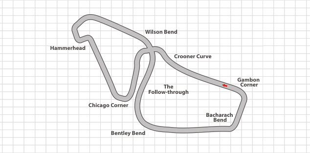 The Top Gear track layout at Dunsford