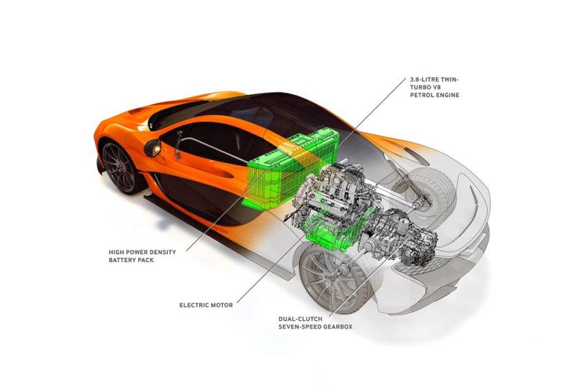 McLaren-P1-Powertrain_G1
