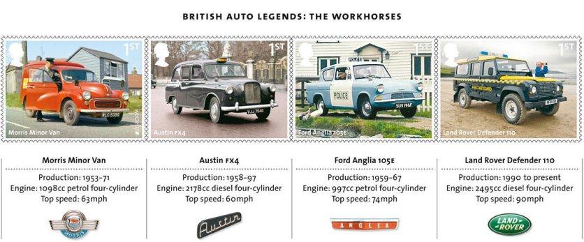 British-Auto-Legends-Workhorse-fullset