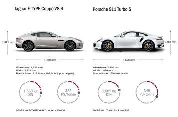 FTYPE-Coupe-specs-sizes-2