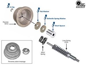 4L80E, Sonnax Reverse Servo Spacer Kit  PATC  Performance Automotive & Transmission Center