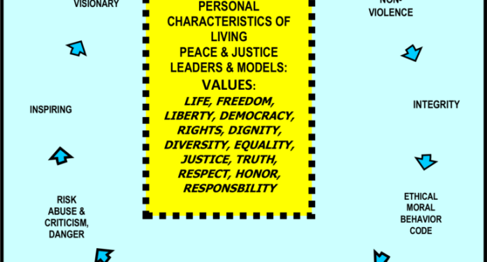 In Pursuit of Peace and Justice: 100 Peace & Justice Leaders and Models