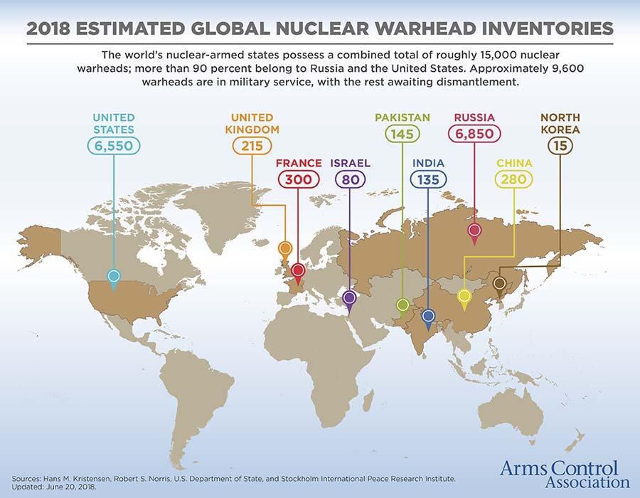 Remissvar till UD: FN-konventionen mot kärnvapen